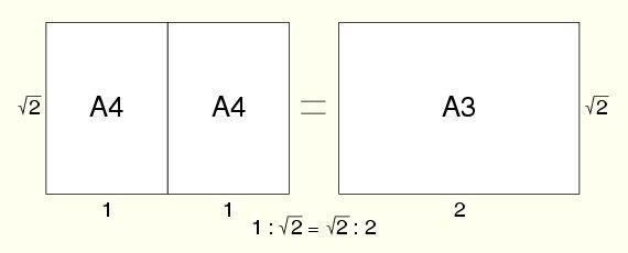 A4-A3-kagidi.jpg