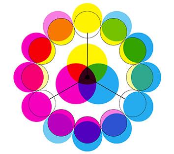 renk-karisimlari.jpg