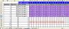 excel_sinav_analiz2.png